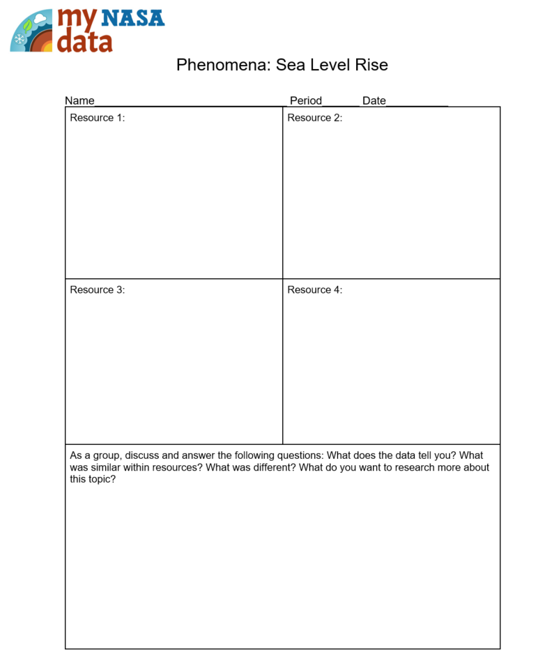 Student Activity Sheet