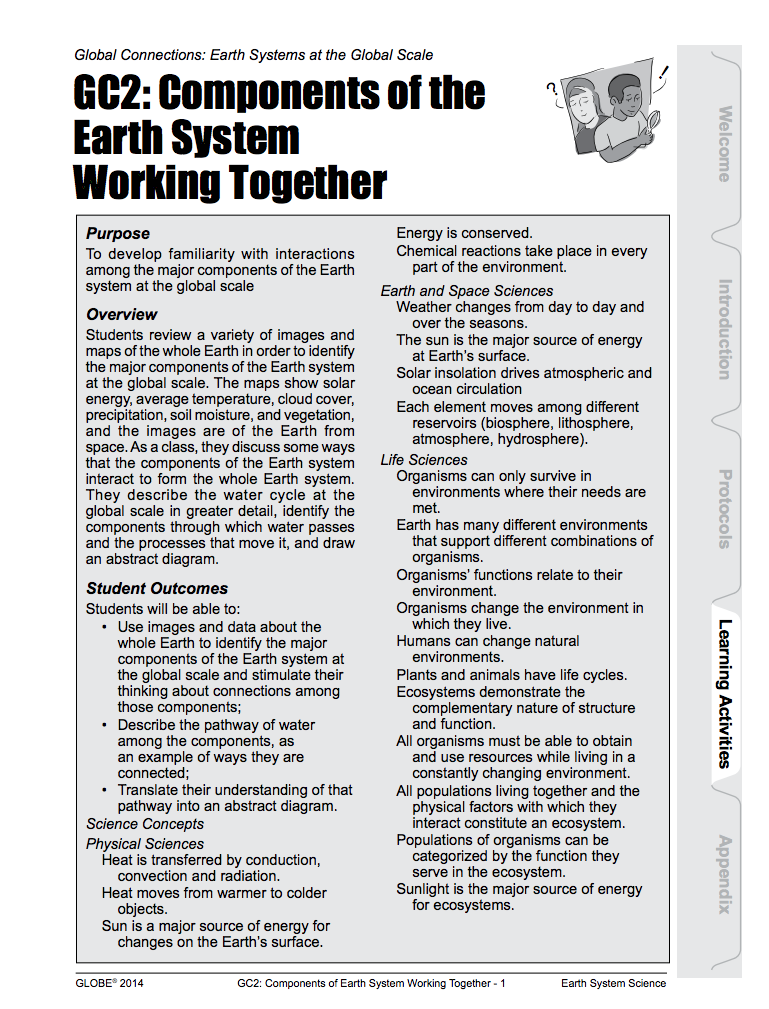 Components of the Earth System Learning Activity GC2