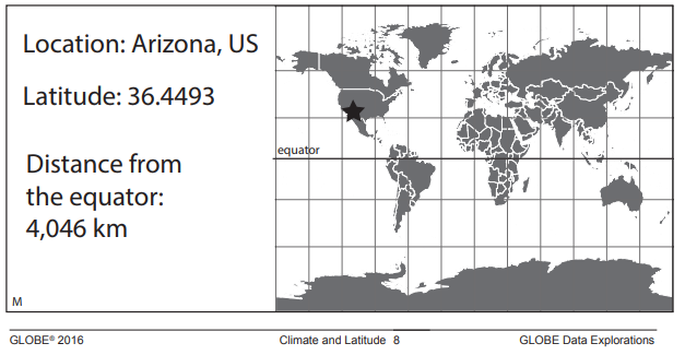 Climate and Latitude
