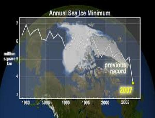 Annual Arctic Sea Ice Minimum